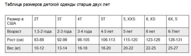 Как определить детский размер на алиэкспресс? правильный подбор размеров для детей на aliexpress, инструкция