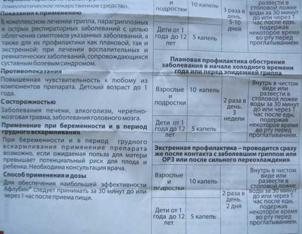 Афлубин в тольятти - инструкция по применению, описание, отзывы пациентов и врачей, аналоги
