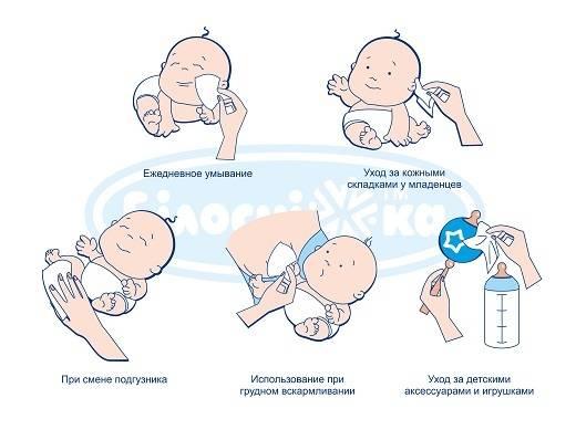 Уход за кожей новорожденного ребенка: основные правила и средства для ухода