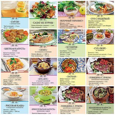 Меню питания для детей – рецепты на каждый день. принцип питания для детей разных возрастов