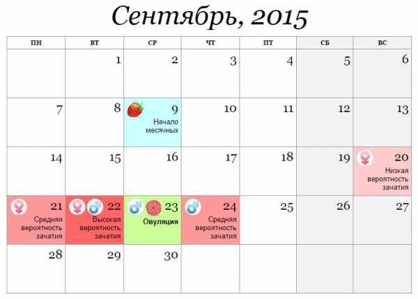 Рассчитать календарь овуляции (зачатия)