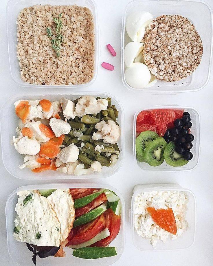 Белковая диета для быстрого похудения с меню