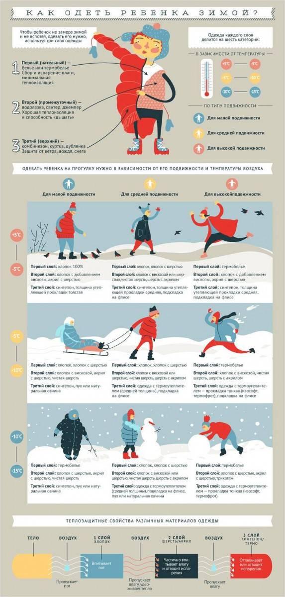 Как одеть ребенка на улицу: таблица. летняя и зимняя детская одежда