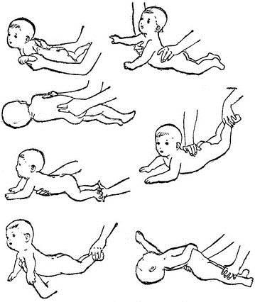 Когда и как проводить лечебную физкультуру для грудничков?