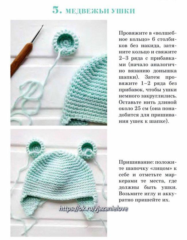 Шапочки для новорожденных спицами и крючком от 0 до 3 месяцев. схемы и описание вязания шапок для новорожденных девочек и мальчиков весенних, летних, зимних