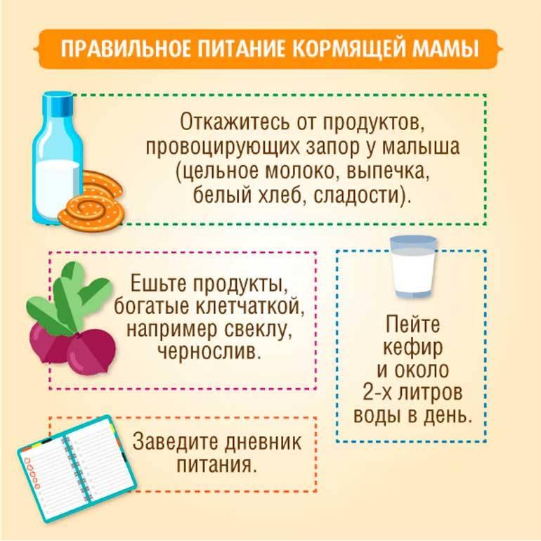 Можно ли сыр при грудном вскармливании кормящей маме в первый месяц