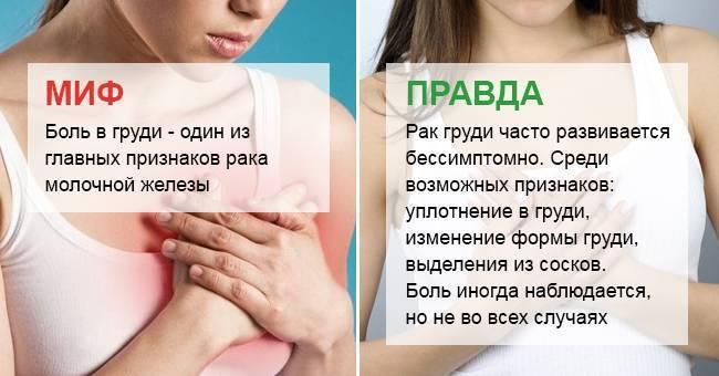 Симптомы перед месячными