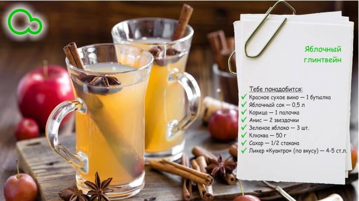 Глинтвейн в домашних условиях: 5 пошаговых рецептов