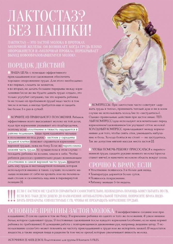 Переохлаждение молочной железы симптомы