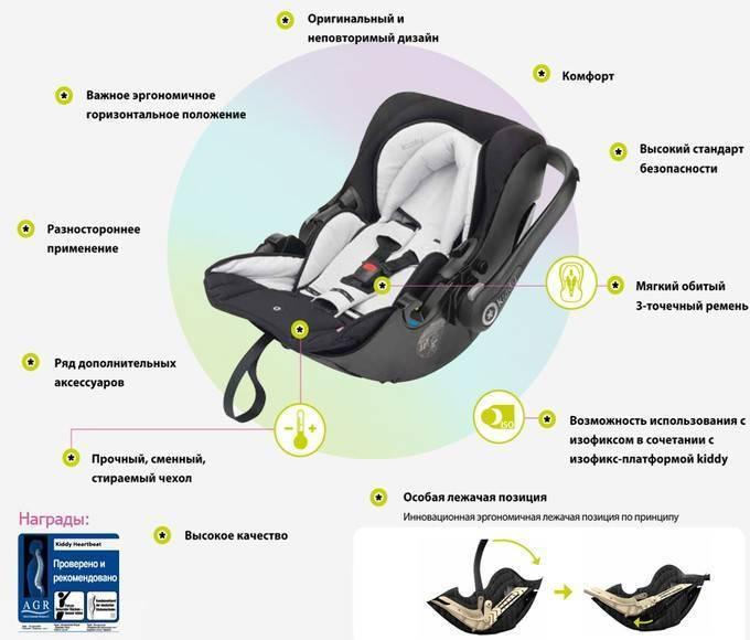 Что лучше - автолюлька или автокресло для новорожденных