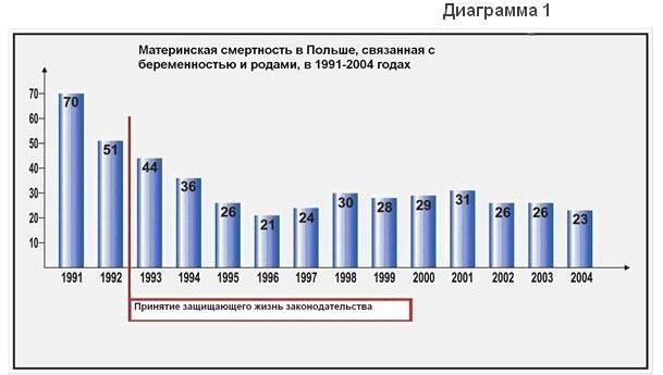 Воз обнародовала статистику смертности отзаболеваний вмире