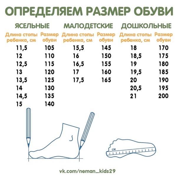 Размер ноги ребёнка по возрасту: измеряем стопу и выбираем правильную обувь