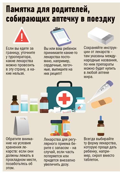 Аптечка на море с ребенком: список лекарств и советы