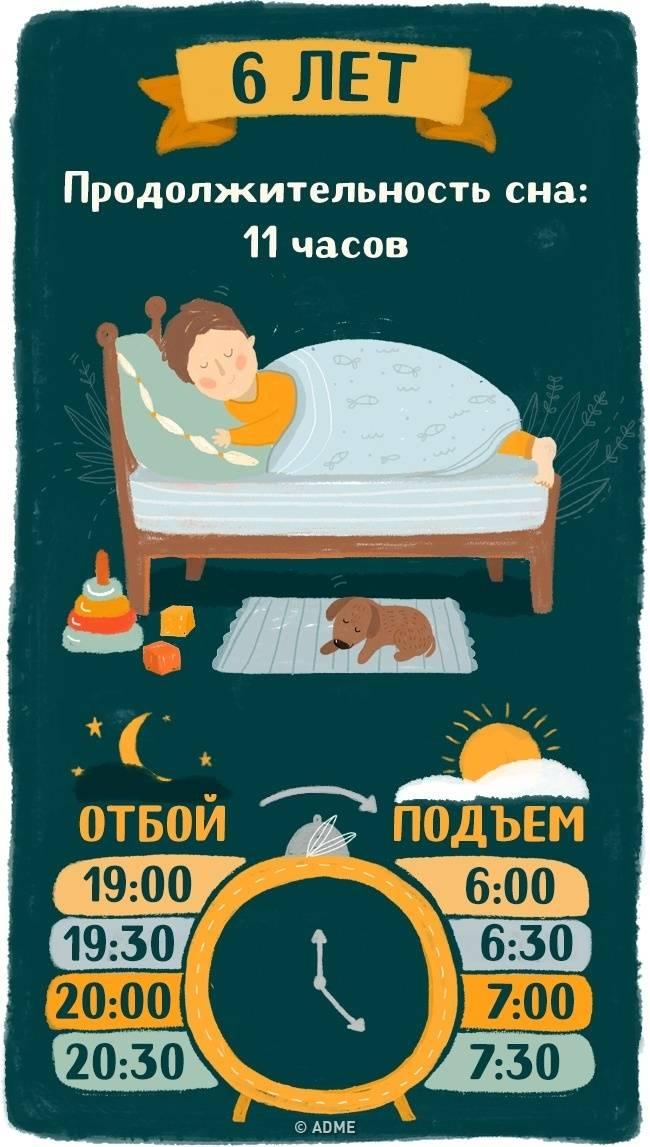 Нормы сна: от двух до трех