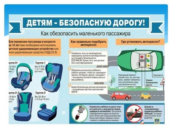 До какого возраста нужно детское кресло в автомобиле