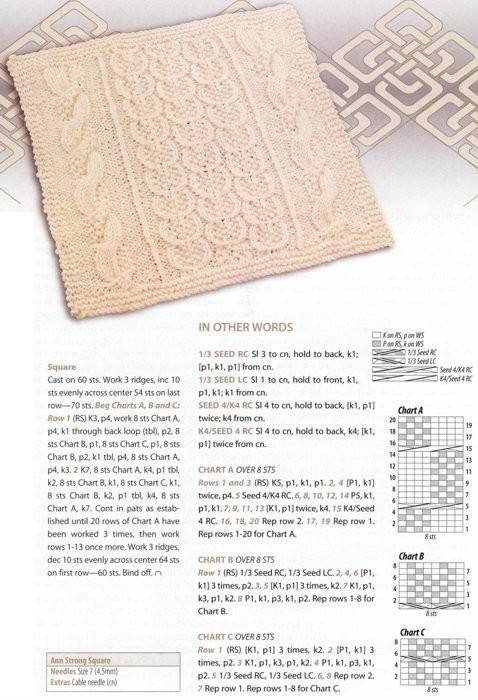 Красивые теплые, большие и детские пледы спицами с описанием и узорами для вязания