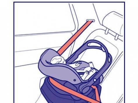 Установка детского автокресла: место крепления, способы крепления