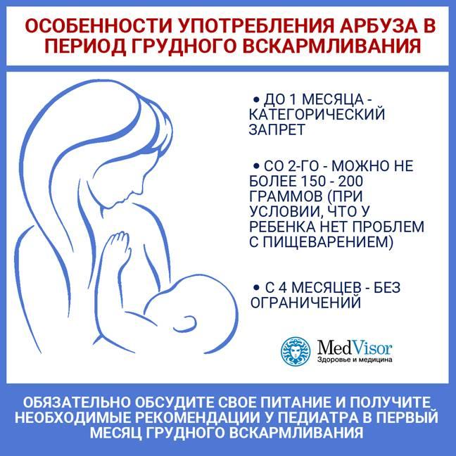 Флюорографию кормящей маме: вред для ребенка при лактации (видео комаровский)