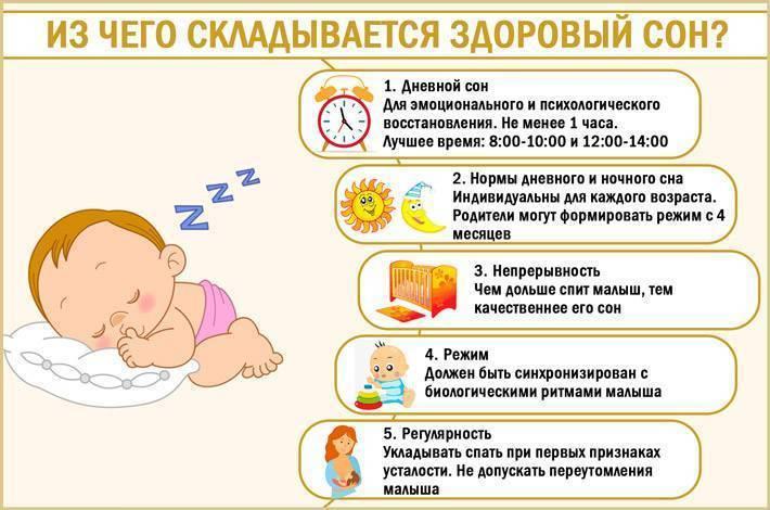 Гениальные трюки, или как уложить спать малыша за 5 минут