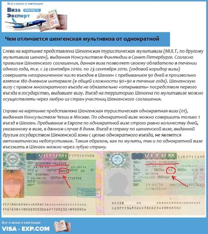Какие документы нужны для оформления шенгенской визы в 2021 году, список документов для шенгена