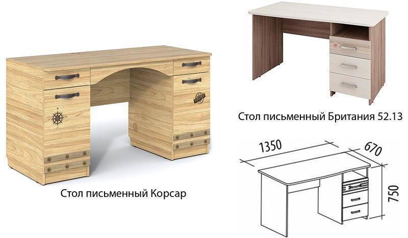 Письменный стол: 135 фото функциональных и практичных моделей