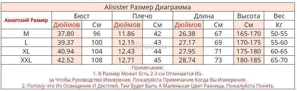 Детский размер сша на русский на алиэкспресс: таблица для детей