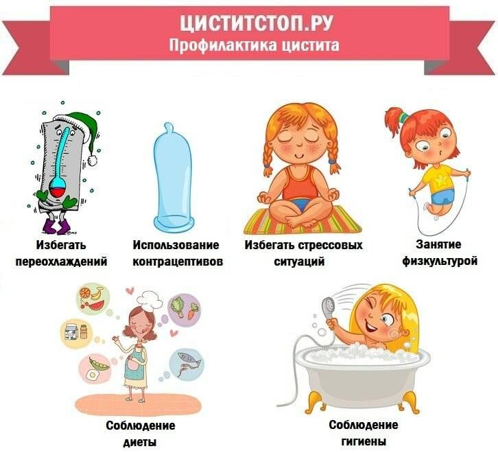Цистит : причины, симптомы и методы лечения заболевания — клиника isida киев, украина