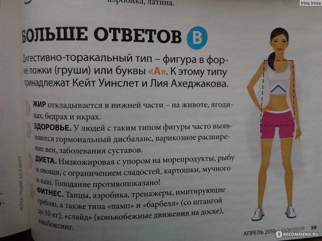Диеты для подростков 12, 13, 14, 15 и 16 лет: меню для похудения за неделю