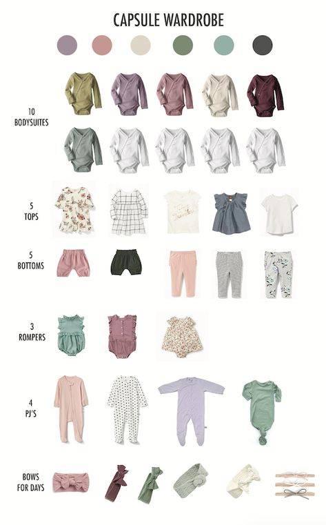 Что нужно купить для новорожденного — список необходимых вещей. 110 фото и видео советы для молодых мам