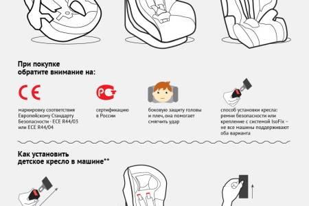 Штраф за отсутствие детского кресла или непристегнутого к автокреслу ребенка в 2021 | юридические советы