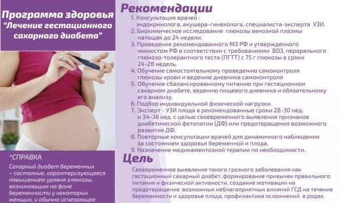 Сахарный диабет: типы, причины, симптомы и лечение | ооо «геномед»