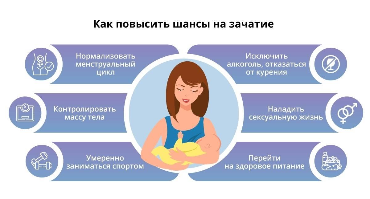 Можно ли забеременеть, если…. ответы на самые распространённые вопросы, касающиеся  возможности зачатия