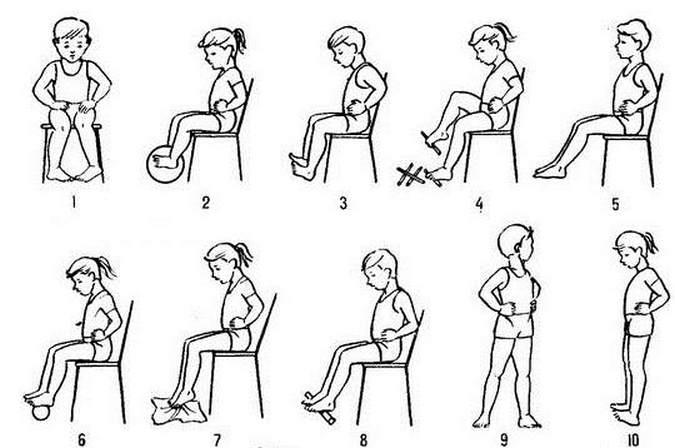 Комплекс упражнений для стоп при вальгусной деформации у ребенка