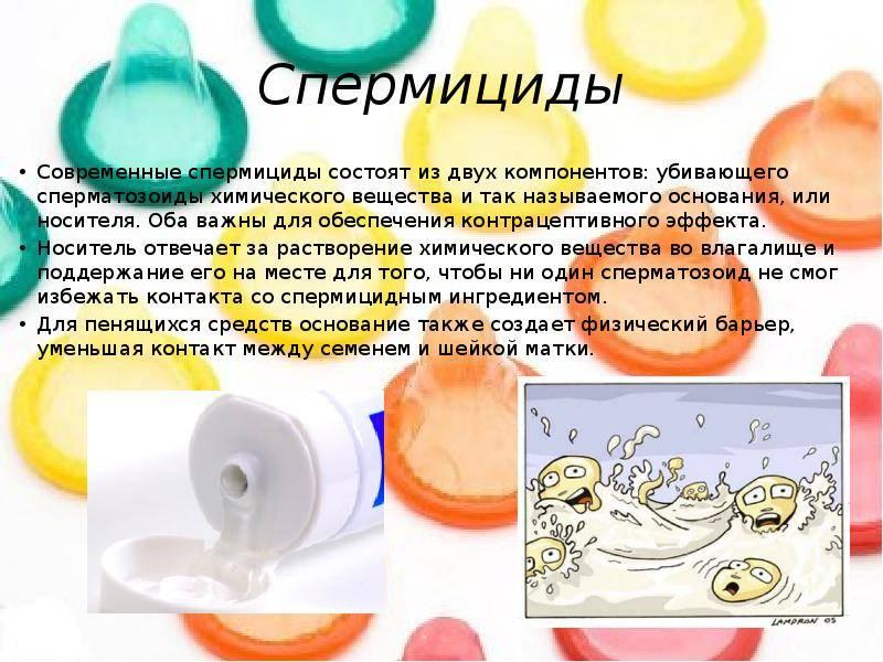 Методы, средства и способы контрацепции после родов
