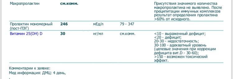 Повышенный пролактин у женщин: что это такое, норма у женщин в крови   центр репродукции «линия жизни»