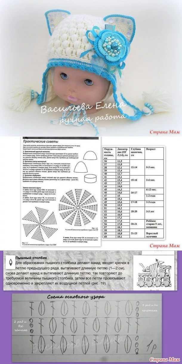 Как связать шапочку для новорожденного спицами своими руками. удобные и простые шапочки для новорожденных: схемы и описание работы