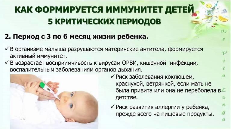➤ повышение иммунитета народными средствами у детей