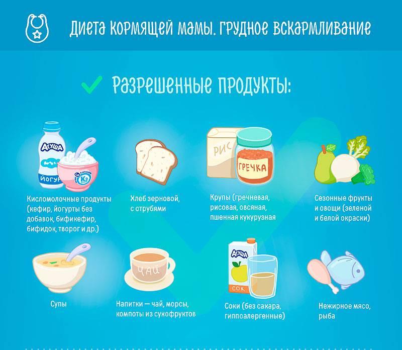 Орехи при грудном вскармливании: какие можно есть кормящей маме и сколько, полезны ли во время кормления новорожденного грудью и как влияют на улучшение молока?