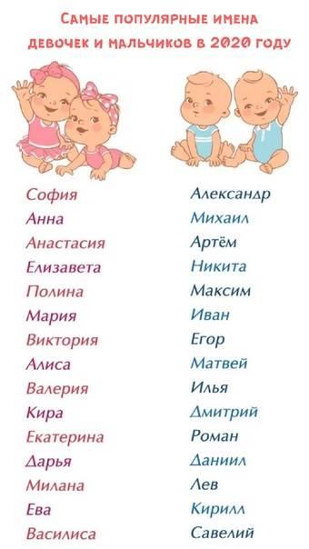 Имена для мальчиков