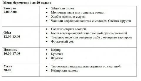 Разгрузочные дни для беременных в 1, 2 и 3 триместрах: польза и меню