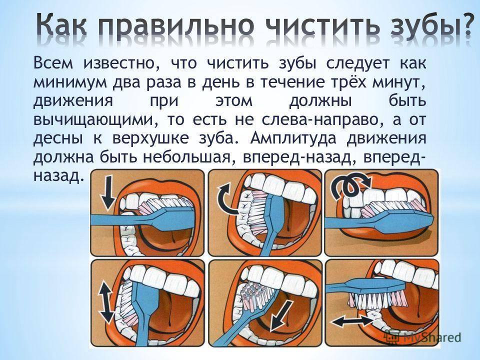 Как приучить ребенка чистить зубы и что будет если не чистить зубы
