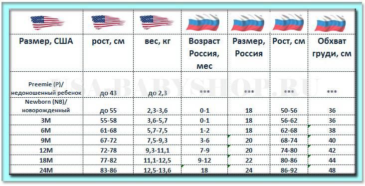 Детские размеры сша на русский с алиэкспресс, таблица