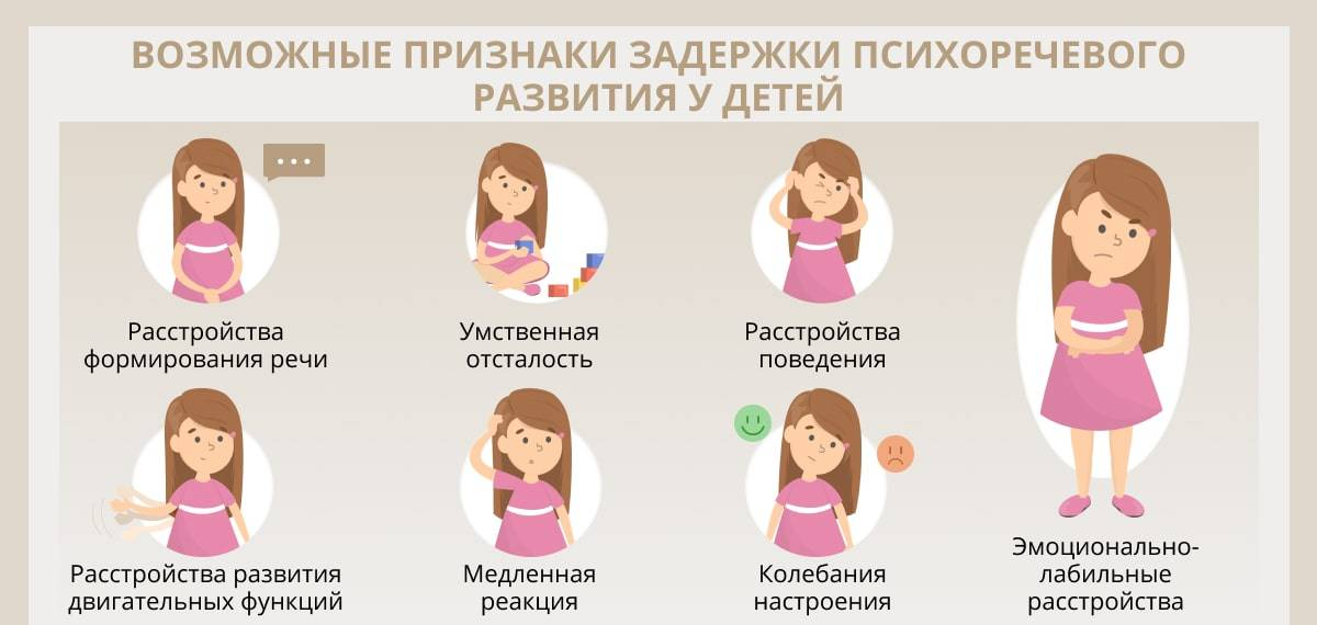 Задержка речевого, психоречевого, психо-речевого развития, лечение задержки развития речи, задержки психоречевого, психического, моторного, двигательного развития