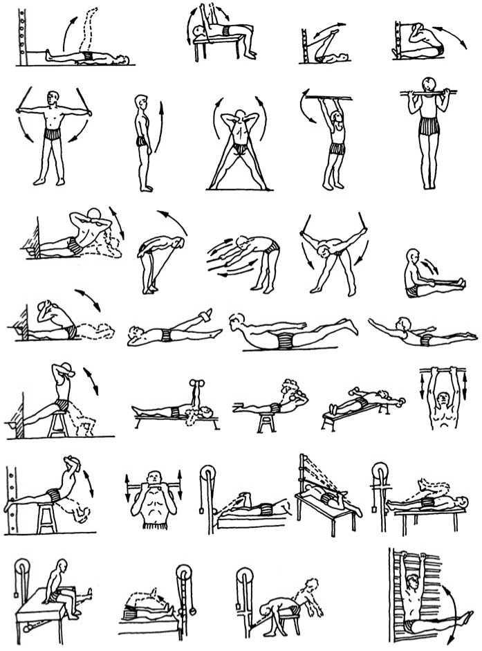 Упражнения и гимнастика при сколиозе в домашних условиях