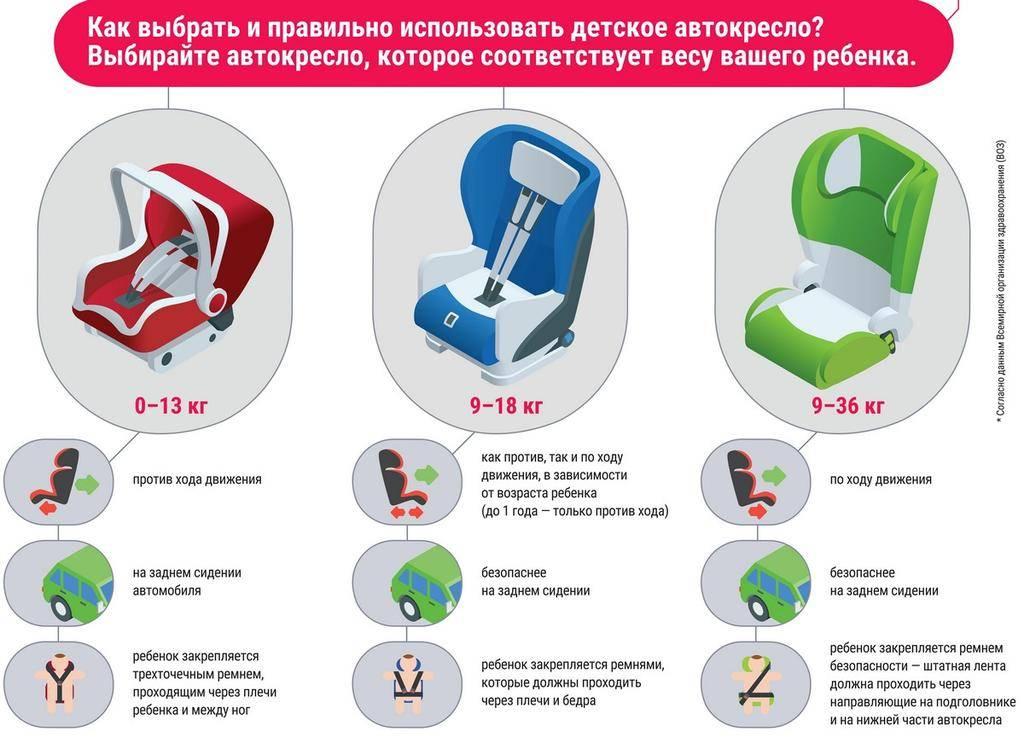 Штраф за отсутствие детского кресла и не пристегнутого ребенка
