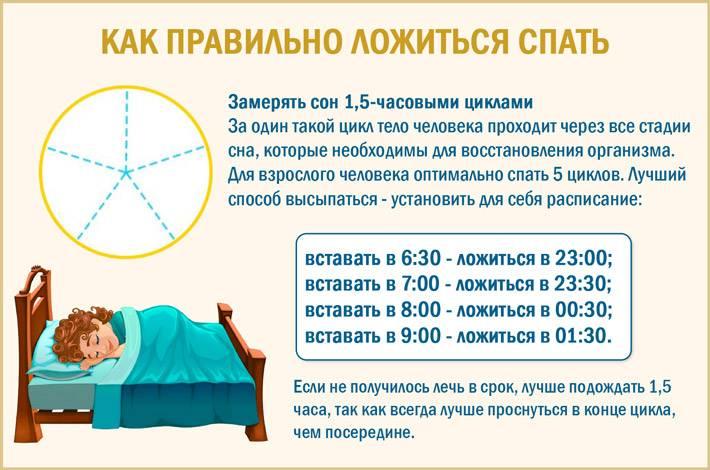 Сколько должен спать ребенок в 5 лет ~ детская городская поликлиника №1 г. магнитогорска