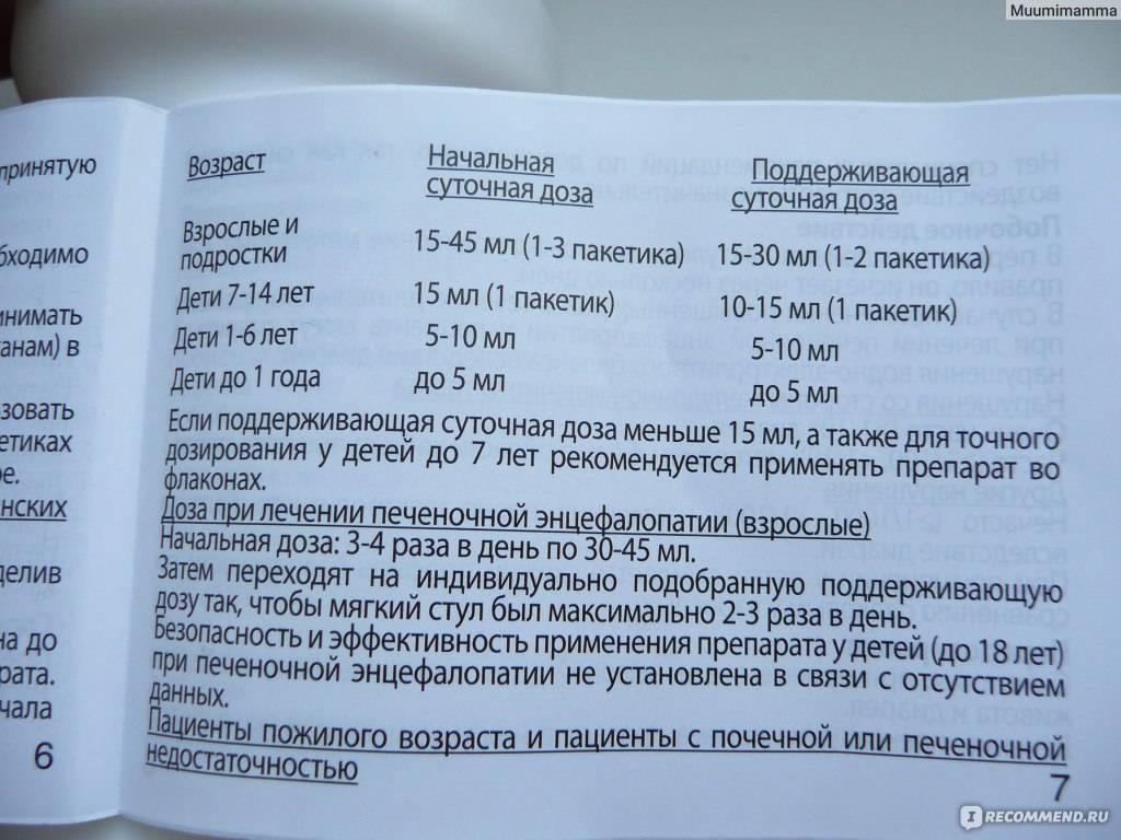 Дюфалак в воронеже - инструкция по применению, описание, отзывы пациентов и врачей, аналоги