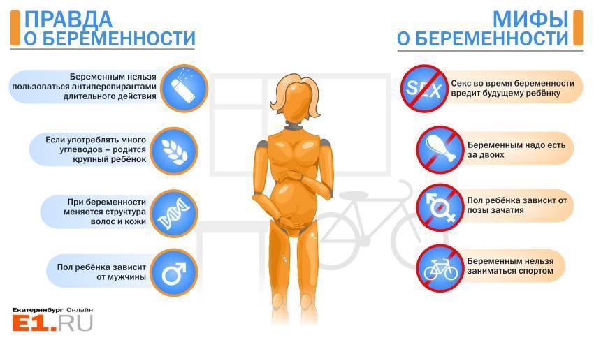 Первая неделя беременности после зачатия: ощущения, узи плода, задержка месячных, боли в животе