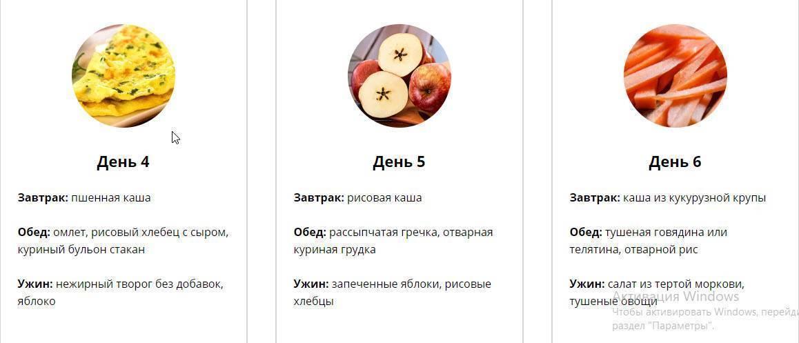 Всё о безглютеновой диете: список разрешенных продуктов, меню на неделю | foodmenu
