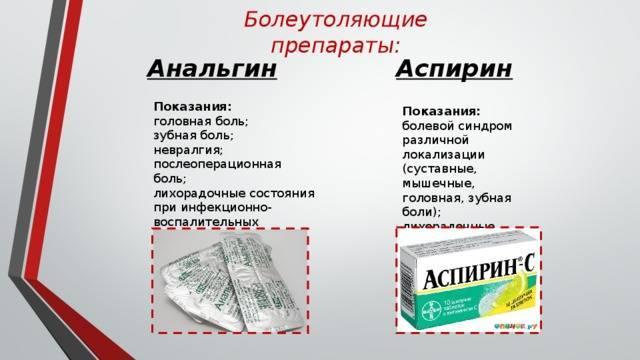 Болит голова что выпить цитрамон или анальгин